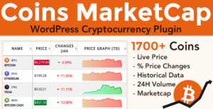 Coins MarketCap – WordPress Cryptocurrency Plugin
