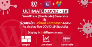 Read more about the article Ultimate Covid-19 – Live Corona Virus Statistics for WordPress